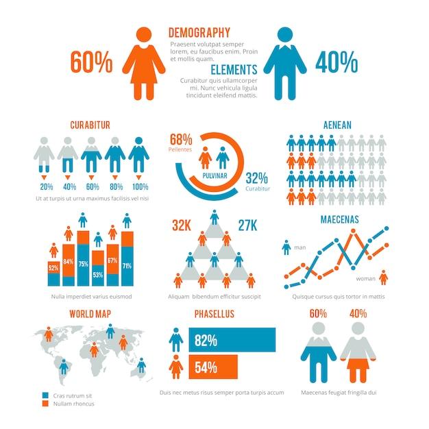 График статистики бизнеса, демографическая диаграмма населения, люди современные инфографические векторные элементы Premium векторы