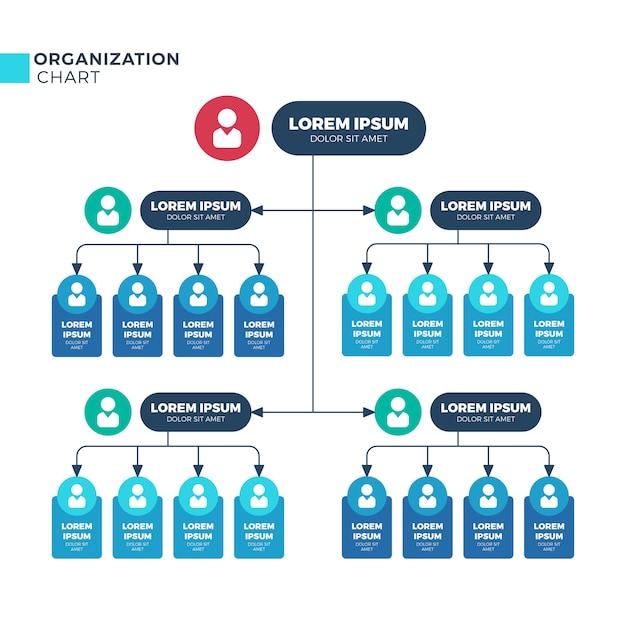組織のビジネス構造、従業員のアイコンを持つ組織構造階層図 Premiumベクター