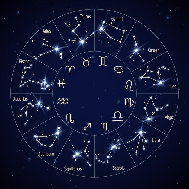 Карта созвездия зодиака с символами льва дева скорпиона Premium векторы