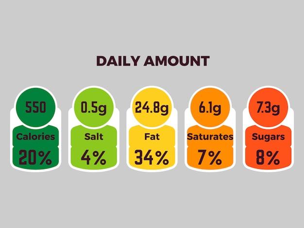 Яркие этикетки с калориями и ингредиентами Premium векторы