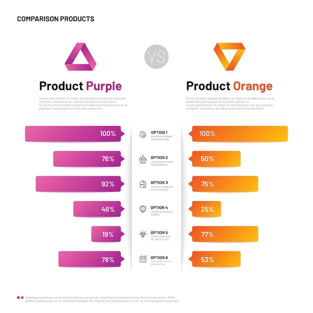 比較インフォグラフィック。比較説明付きの棒グラフ。インフォグラフィックテーブルの比較。製品ベクトルと概念の選択 Premiumベクター