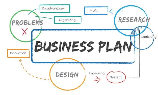事業計画のイラスト ベクター画像 無料ダウンロード