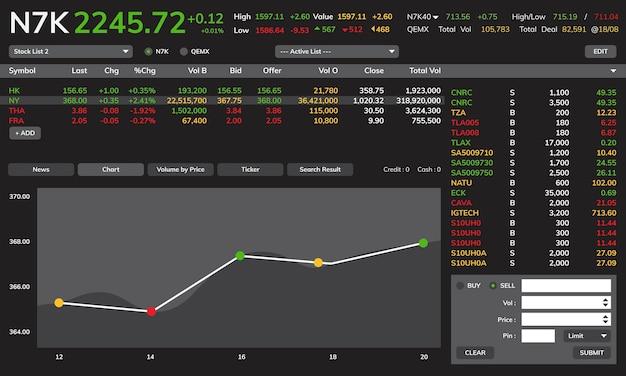 株取引グラフの図 無料ベクター