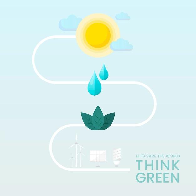 Подумайте, зеленый вектор сохранения окружающей среды Бесплатные векторы