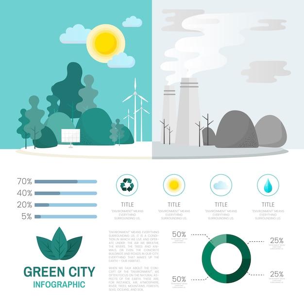 Зеленый город инфографики сохранения окружающей среды вектор Бесплатные векторы