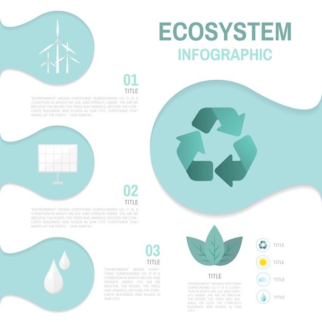生態系インフォグラフィック環境保全ベクトル 無料ベクター