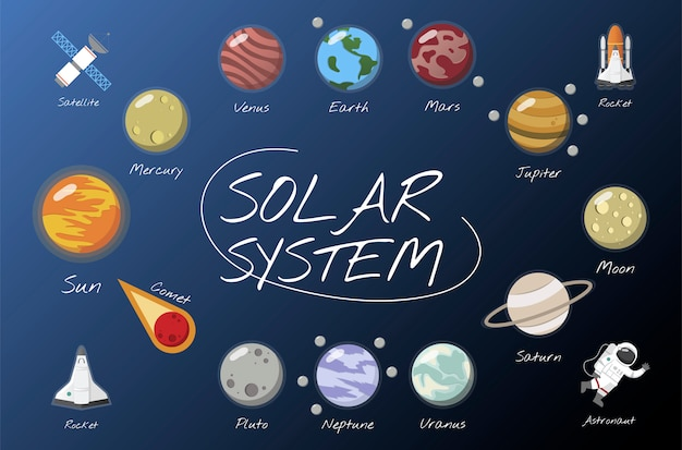 太陽系ベクトル 無料ベクター