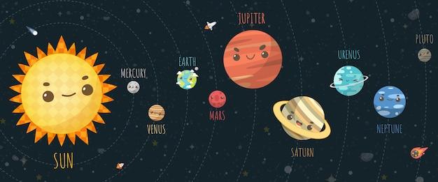Набор вселенной, планеты солнечной системы и космического элемента на вселенной. векторные иллюстрации в мультяшном стиле. Premium векторы
