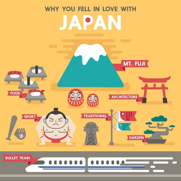 日本の観光スポットへようこそ。ランドマークイラストインフォグラフィックコンセプトデザインベクトル Premiumベクター
