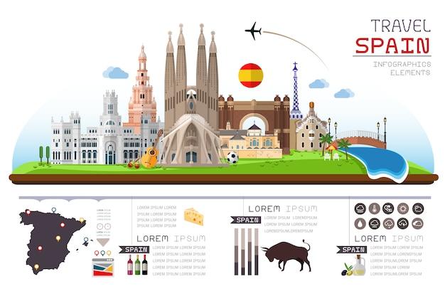 情報グラフィック旅行とランドマークスペインテンプレート Premiumベクター