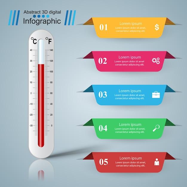 温度計のビジネスイラスト Premiumベクター