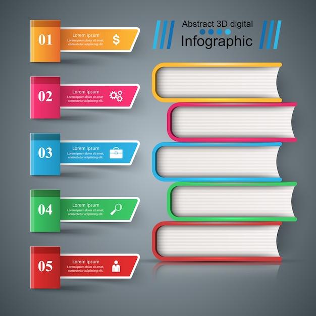 本、読む、教育 - 学校のインフォグラフィックテンプレート Premiumベクター