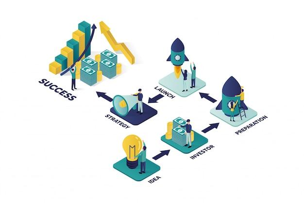 人々のキャラクターのグループがビジネスプロジェクトの開始を準備している等角投影図。キャリアアップの成功、ビジネス等尺性、ビジネス分析 Premiumベクター
