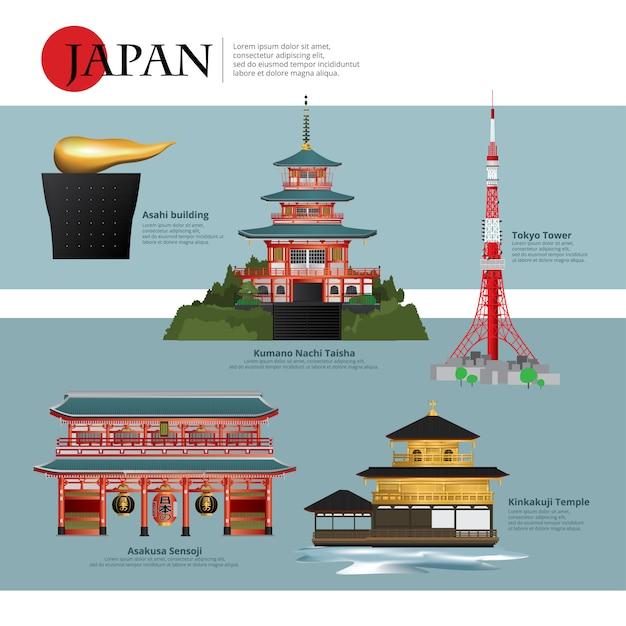 日本のランドマークと旅行のアトラクションベクトル図 Premiumベクター