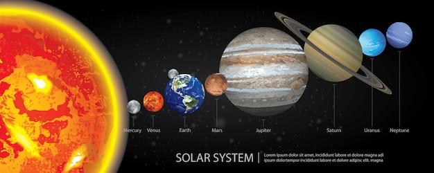 太陽系の惑星のベクトル図 Premiumベクター