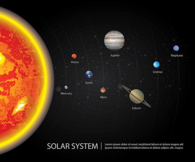 私たちの惑星のベクトル図の太陽系 Premiumベクター