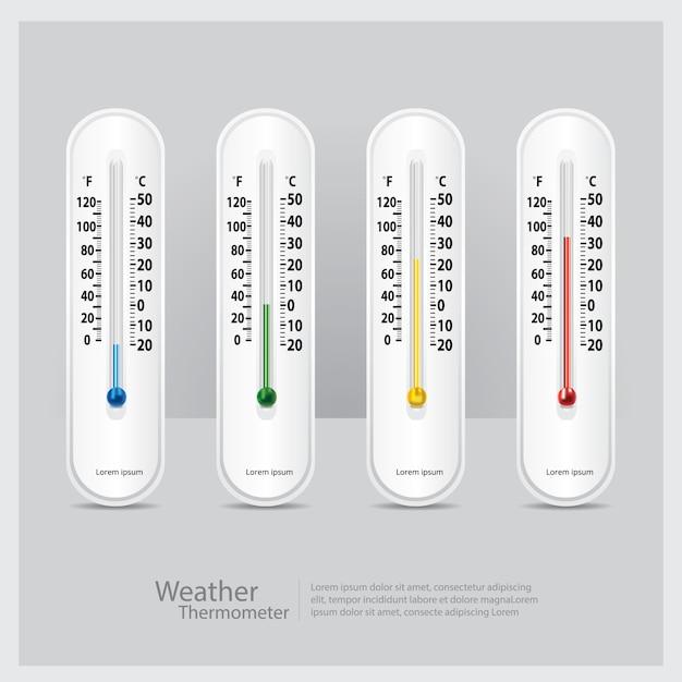 分離された天気温度計 Premiumベクター