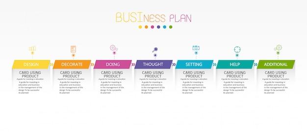教育やビジネスで使用される図。 Premiumベクター