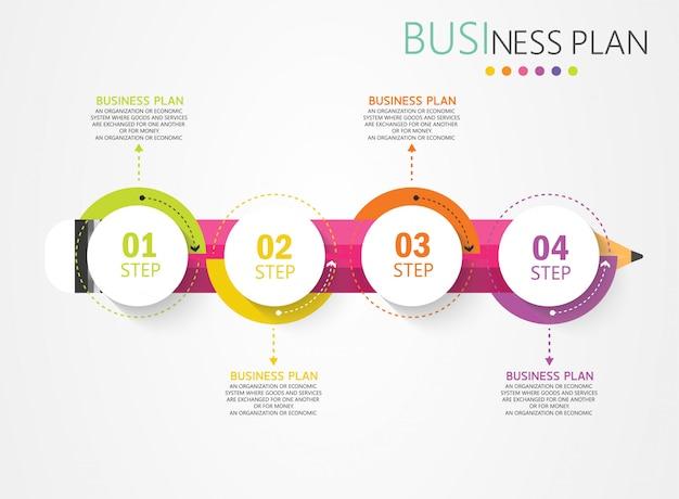図のプレゼンテーションプロセス、ビジネスの概要、投資教育。 Premiumベクター