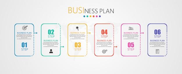 Инфографика приборной панели. материальные характеристики, используемые для бизнеса в образовании, футуристический, приборная панель Premium векторы