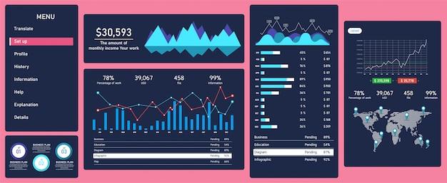Инфографика приборной панели. характеристики материала, используемые для бизнеса в образовании, футуристический дизайн, панель приборов Premium векторы