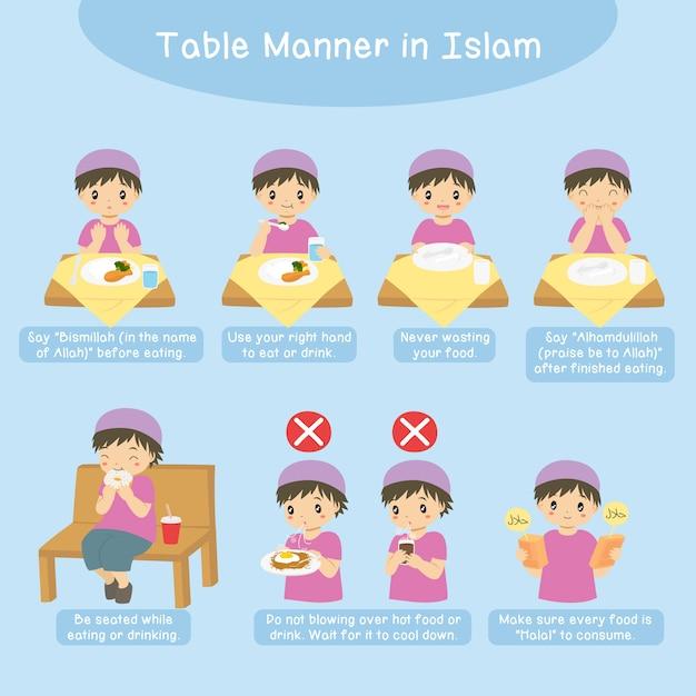Таблица манер в исламе, мусульманский мальчик. сборник руководств по исламской табличной манере. Premium векторы