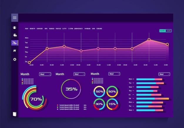 Шаблон инфографики приборной панели с плоский дизайн графиков и диаграмм. Premium векторы