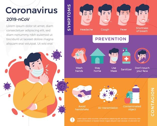 コロナウイルスのインフォグラフィック Premiumベクター