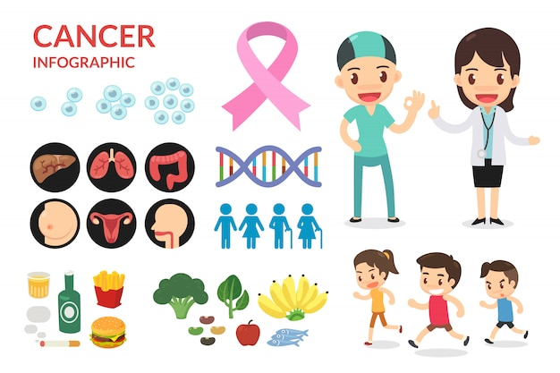 がんのインフォグラフィック。患者と医者は笑っています。 Premiumベクター