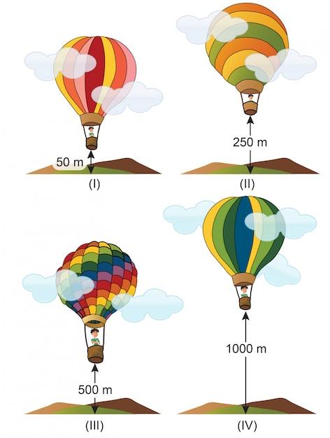 物理学 - 気球と身長の質問 Premiumベクター
