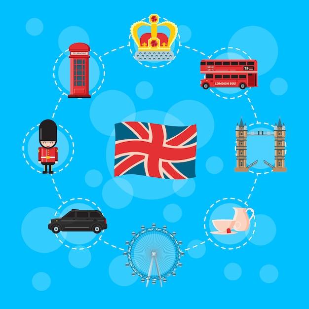 Мультфильм лондонские достопримечательности и объекты Premium векторы