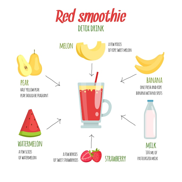 Коктейльная инфографика. различные ингредиенты смузи из свежих фруктов Premium векторы