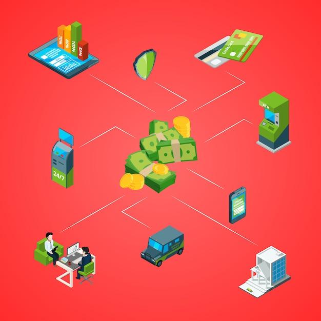 Изометрические денежный поток в банке инфографики иллюстрации Premium векторы