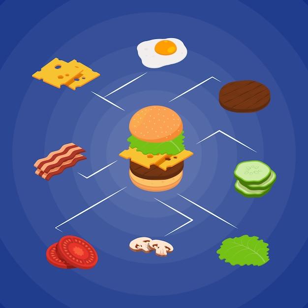 Изометрические бургер ингредиенты инфографики иллюстрация Premium векторы