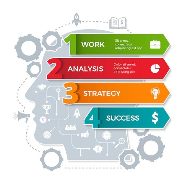 Человеческая голова инфографики. глобальные бизнес-процессы концептуальные идеи в мозге векторный дизайн шаблона Premium векторы