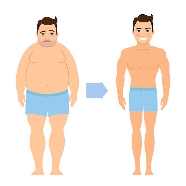 Мультфильм вектор человек до и после похудения Premium векторы