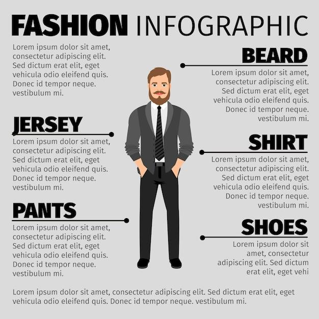 流行に敏感な人のファッションインフォグラフィックテンプレート Premiumベクター