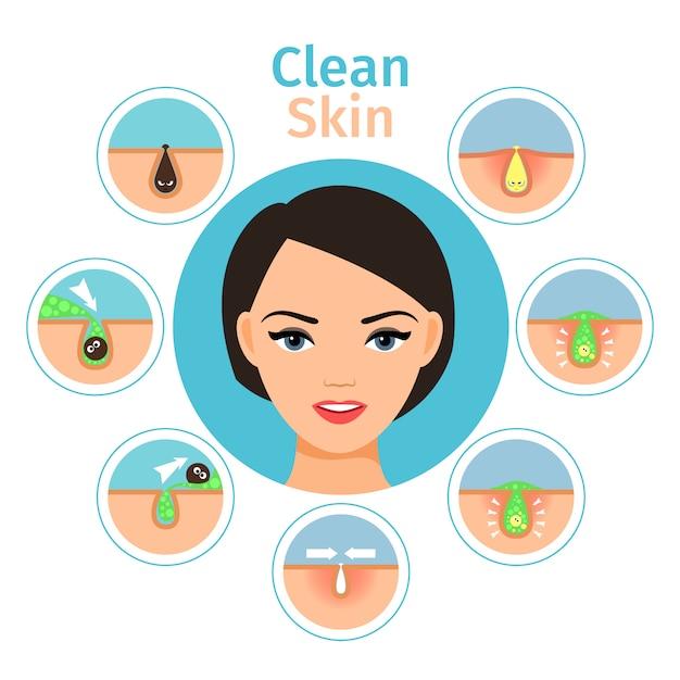 Восстановление кожи женщины. женские процедуры для лица векторная иллюстрация Premium векторы
