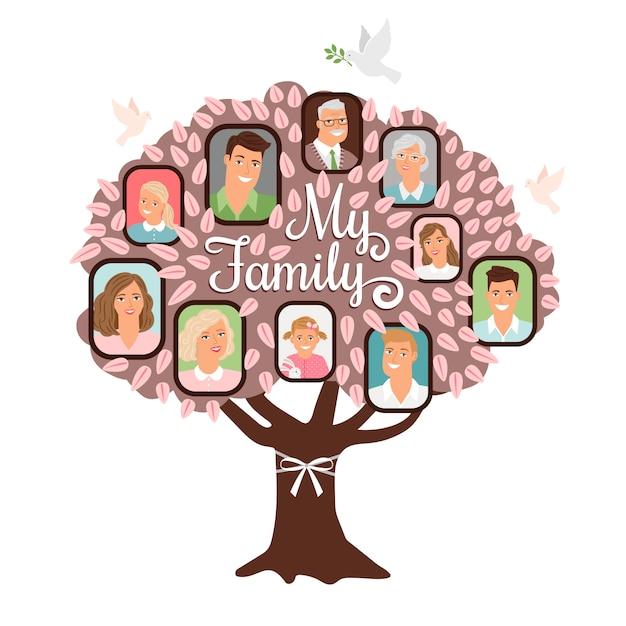 Генеалогическое дерево мультфильм каракули Premium векторы