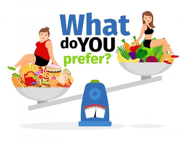 太りすぎの女性 Premiumベクター