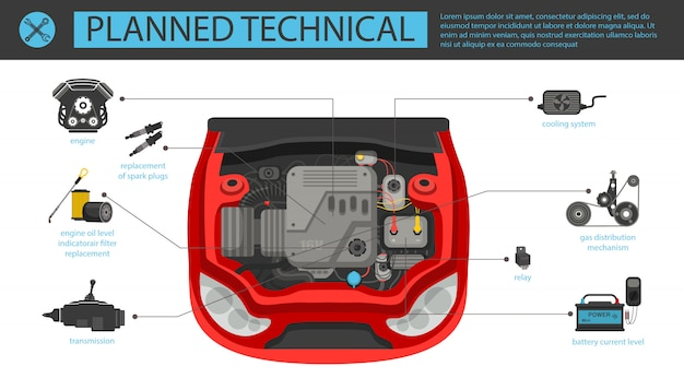 自動車のフラットバナー計画技術自動車 Premiumベクター