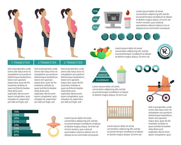 妊娠中の女性のインフォグラフィック Premiumベクター