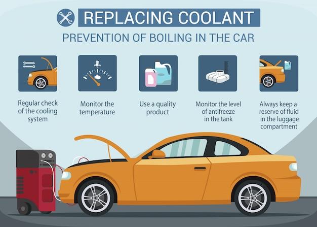 車内での沸騰防止クーラントの交換サービスステーション。自動サービスフードを開けなさい。 Premiumベクター