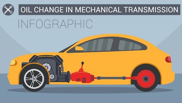 車内のオイル交換機械式変速機のオイル交換インフォグラフィックサービスステーション。 Premiumベクター