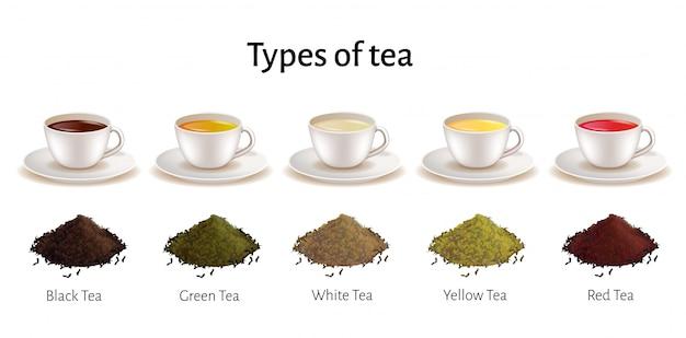 Виды чайного сервиза, фарфоровые чашки с напитком Premium векторы
