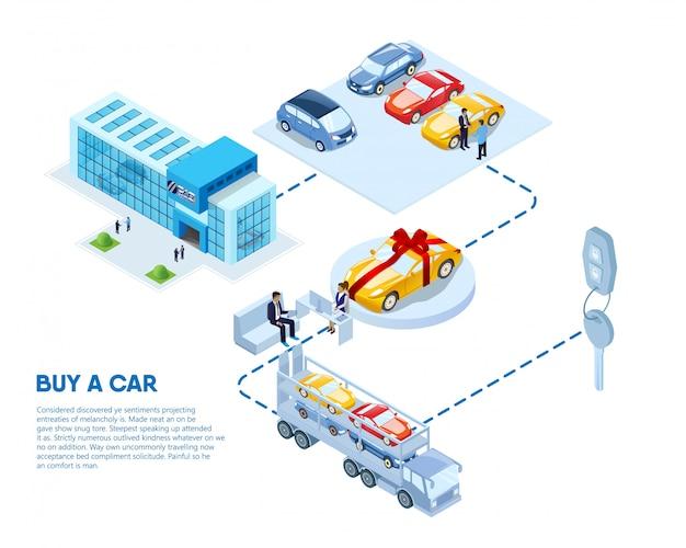 Иллюстрация купить автомобиль плоский. Premium векторы