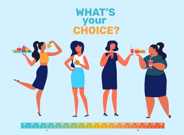 女の子の食品嗜好フラットバナーベクトルテンプレート Premiumベクター