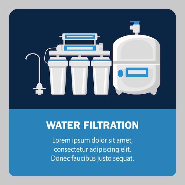 Шаблон вектор баннер баннер веб-сайт фильтрации воды. Premium векторы