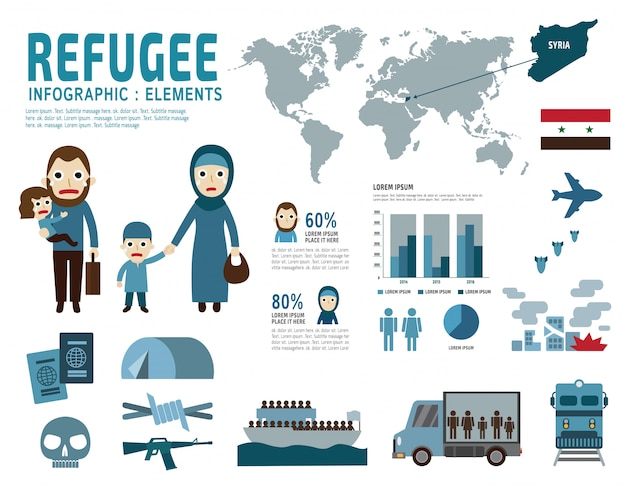 Беженец инфографики Premium векторы