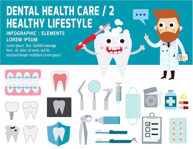 Стоматологическая проблема здравоохранения, элементы здоровья инфографики, стоматологическая концепция Premium векторы